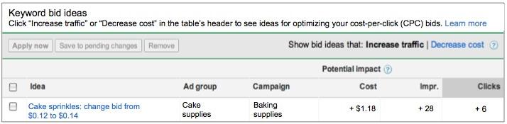 google-adwords-bid-ideas