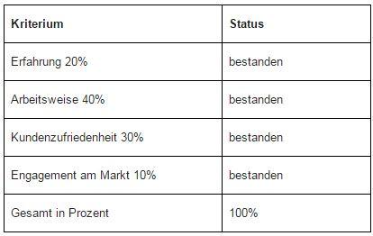 sea-zertifikat-2016